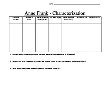 Diary of Anne Frank - Comparing multiple versions