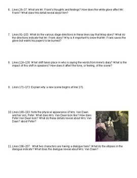 Diary of Anne Frank Play: Act 1 Comprehensive Study Guide
