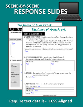 Diary of Anne Frank Play - DIGITAL Distance Learning Student Packet for Google