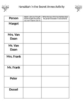 Diary of Anne Frank activities: Hanukkah and Diary Entry