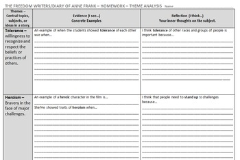Diary of Anne Frank/Freedom Writers Movie Extension Activity