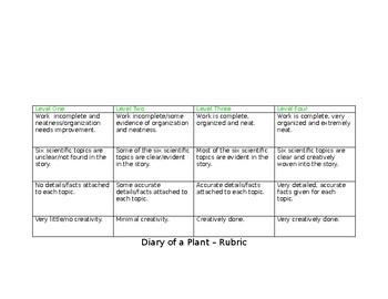 Diary of a Plant Culminating Activity - Grade Three Science
