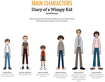 Diary of a Wimpy Kid Activities: Tone, Character Map, Theme