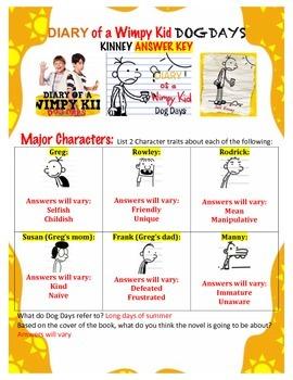 Diary of a Wimpy Kid: Dog Days Mini Unit