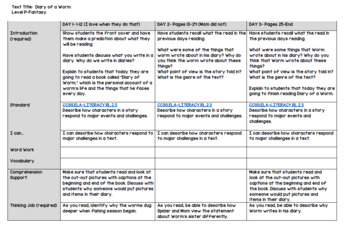 Diary of a Worm (Level P) Scholastic Guided Reading Lesson Plan