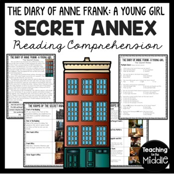 Diary of a Young Girl, Anne Frank, Secret Annex Informational Article, Questions