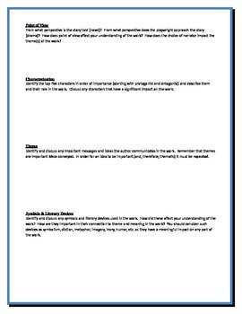 Diary of a Young Girl - Frank - Group Critical Response Questions