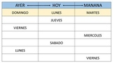Dias de la semana (days of the week in Spanish)