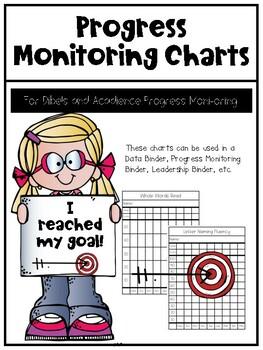 Dibels Progress Monitoring Graphs