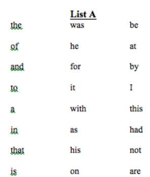 Dibels Sight Word List A-C Assessment (Kindergarten)