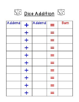 Dice Addtion Game