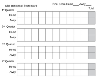 Dice Basketball! Great game for reviewing skills in any subject