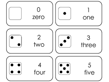 graphic relating to Math Flash Cards Printable titled Cube Counting printable Imagine Phrase Flashcards. Math flashcards.
