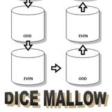 Dice Mallow
