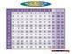 Dice Slap Multiplication - 3rd Grade Math Game [CCSS 3.OA.C.7]