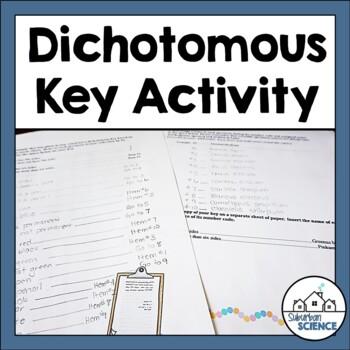 Dichotomous Key Activity/Laboratory