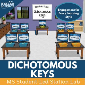 Dichotomous Keys Student-Led Station Lab