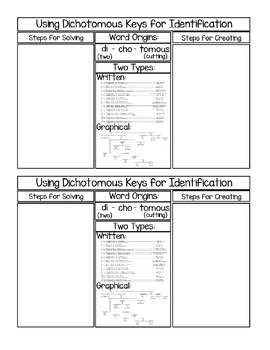 Dichotomous Key Foldable