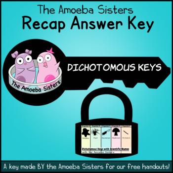 Dichotomous Keys Answer Key by The Amoeba Sisters