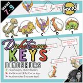 Dichotomous Keys Dinosaurs