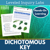 Dichotomous Keys Inquiry Labs