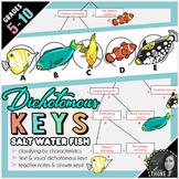Dichotomous Keys Salt Water Fish