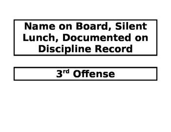 Dicipline Chart