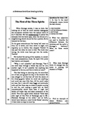 Dickens' A Christmas Carol: Close Reading Activity for Stave Two