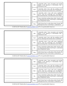 Assessment: Dictation form with transcription and illustration