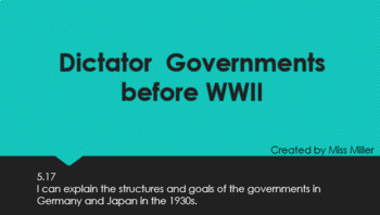 Dictator Governments During WWII