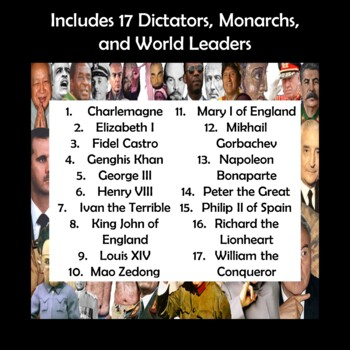 Dictators, Monarchs, and World Leaders Biography Research Graphic Organizers