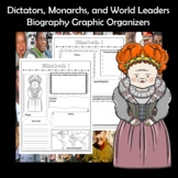 Dictators, Monarchs, and World Leaders Biography Research