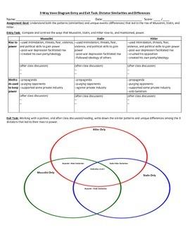 Dictators Venn Diagram NO PREP worksheet (Hitler, Stalin, Mussolini)