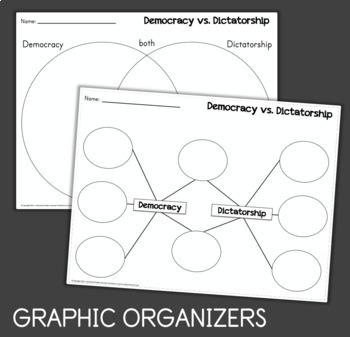 Forms of Government: Dictatorship vs. Democracy