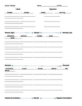 Diction Activity and Graphic Organizer