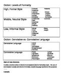 Diction Analysis Vocabulary