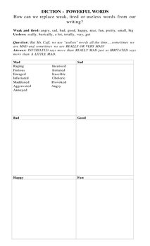 Diction Lesson Worksheet