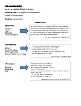 Diction Literary Analysis Overview Handout