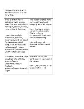 Diction Worksheet