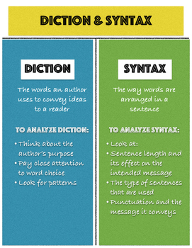 Diction and Syntax Anchor Chart