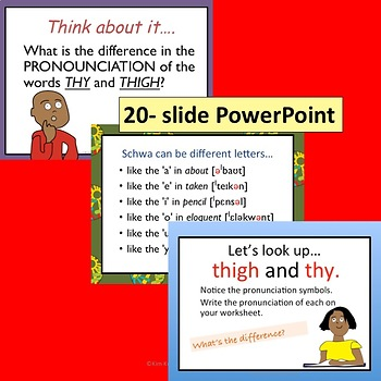 Dictionary Pronunciation FORMAL EVALUATION Lesson Plan, PPT, and More!