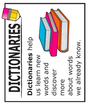 Dictionary Skills Activities + COMPLETE Lesson and FULL COLOR Poster (L.4.4c)