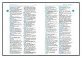 Dictionary Skills - Assessment