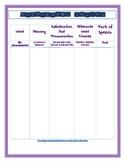 Dictionary Skills Chart TEKS 5.2E