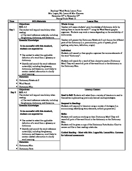 Dictionary Skills Lesson Plans