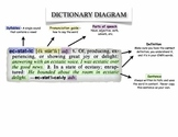 Dictionary page diagram