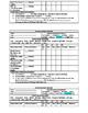 Did I Earn Points- Checklist - Behavior, Classroom