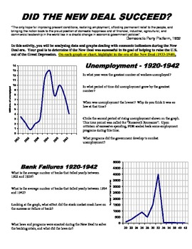 Did the New Deal Succeed?