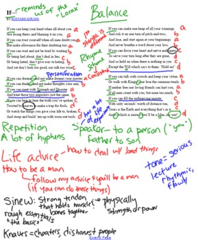 """Didactic Poetry Lesson with """"If"""" by Kipling (Lesson 5 in 10 Lesson Unit)"""
