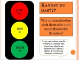 Die Ampel: Exit Ticket Template